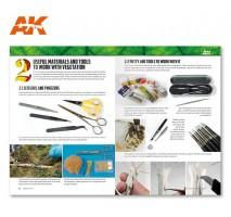 AK295 - AK Learning 10 MASTERING VEGETATION IN MODELING