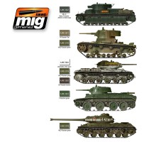 A.MIG-7107 - 1935-1945 SOVIET CAMOUFLAGES SET