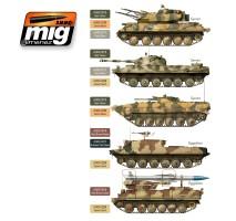 A.MIG-7113 - YOM KIPPUR WAR COLORS