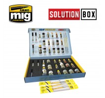 A.MIG-7701 - IDF VEHICLES SOLUTION BOX
