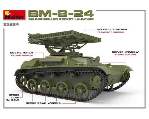 Miniart 35234 - 1:35 BM-8-24 SELF-PROPELLED ROCKET LAUNCHER