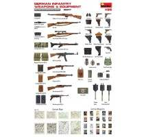 Miniart 35247 - German Infantry Weapons & Equipment 1:35