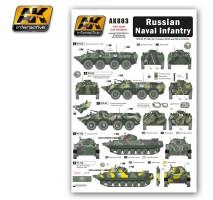 AK-803 Russian Naval Infantry - Wet Trancefer