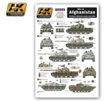 AK-805 War in AFGHANISTAN Nosthern Alliance Tanks - Wet Trancefer