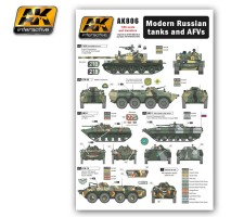 AK-806 Modern Russian Tanks and AFVs - Wet Trancefer