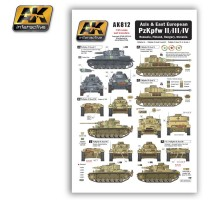 AK-812 Axis & East European PzKpfw II/III/IV - Wet Transfer