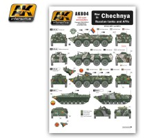AK-804 CHECHNYA War in Russian Tanks and AFVs - Wet Trancefer